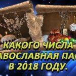 Пасха 2018 у православных и католиков