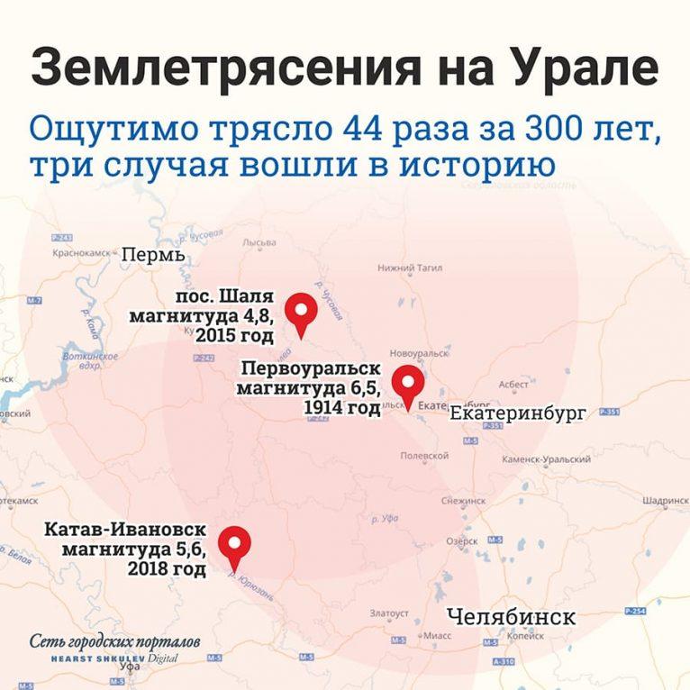 землетрясение на Урале 5 сентября 2018 сегодня