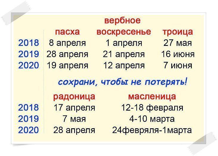 Троица в 2019 году какого числа у православных