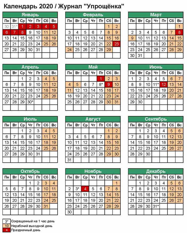 Производственный календарь 2020 Россия