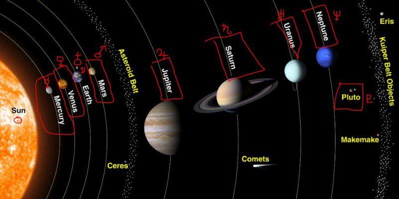 Карликовая планета Макемаке фото