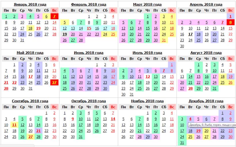пасха в 2018 году какого числа у православных