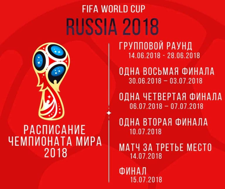 Даты матчей чемпионата мира 2018 по футболу