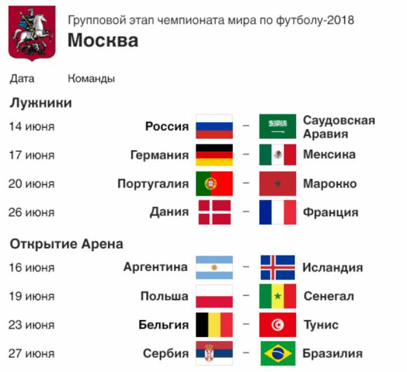Какие матчи пройдут в Москве на ЧМ 2018 по футболу