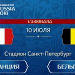 Франция - Бельгия счет матча, трансляция