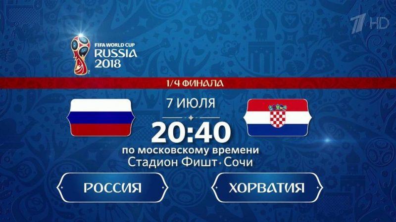 Россия - Хорватия текстовая трансляция