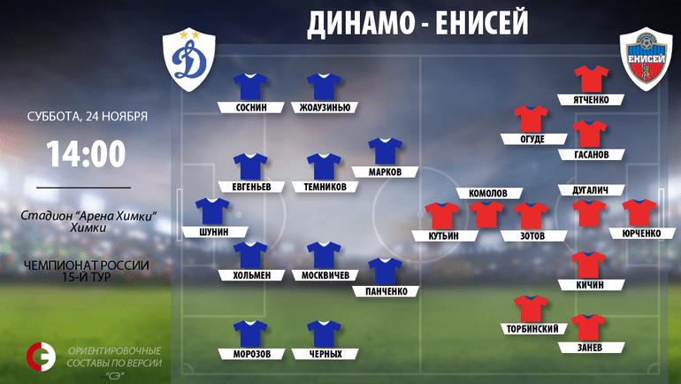 Динамо - Енисей 24 ноября 2018 состав
