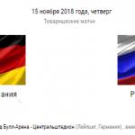 Германия - Россия 15 ноября 2018 - трансляция