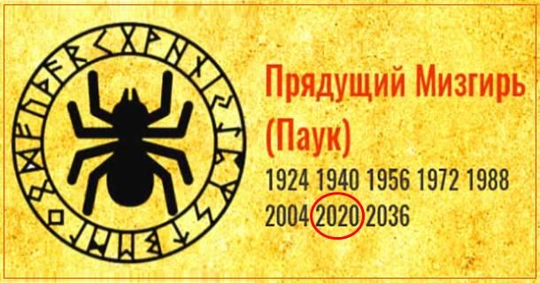 2020 год по славянскому календарю год какого животного